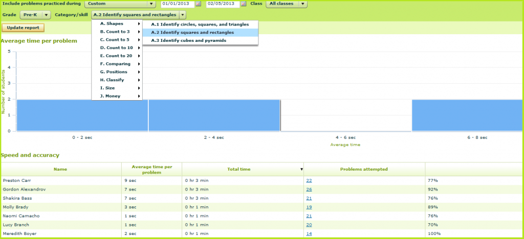 IXL Insights  - Tracking Speed and Accuracy