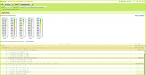 IXL Insights - Monitoring State Standards Performance