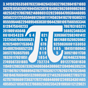 Let Them Eat Pi – Five Online Resources to Help You Celebrate Pi Day