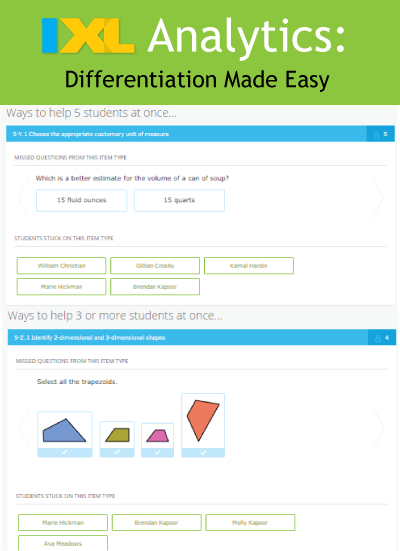 IXL Analytics: Differentiated learning made easy