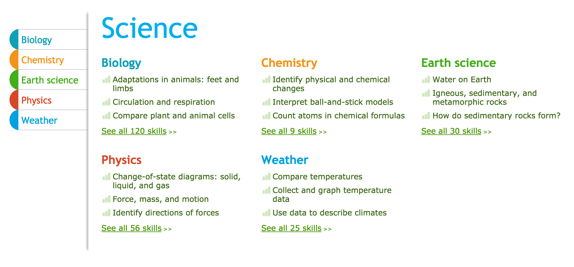 Dive into Science with IXL!