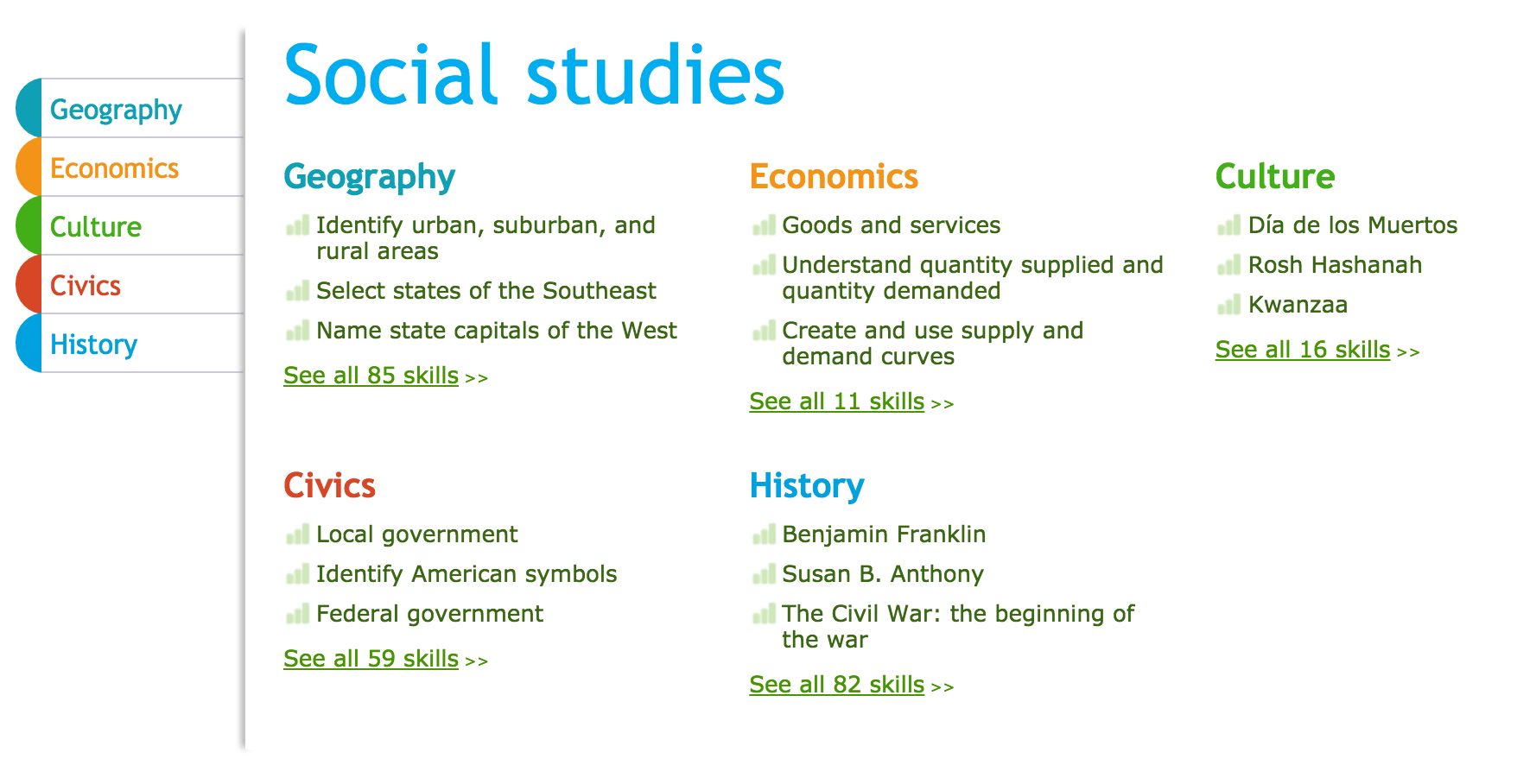 Delve into History with IXL!