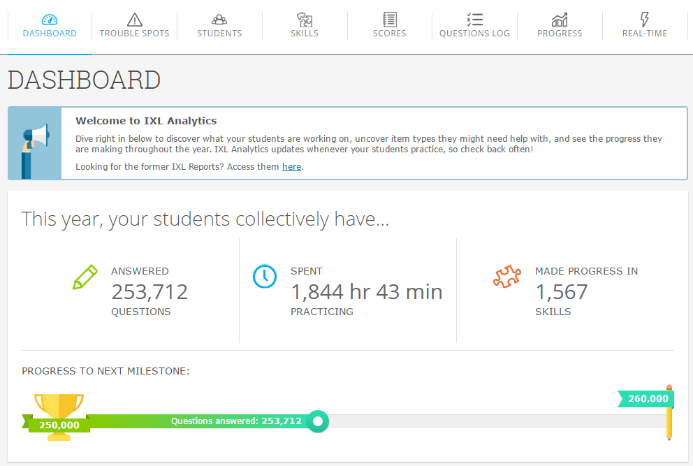 IXL Analytics – Now Better Than Ever!