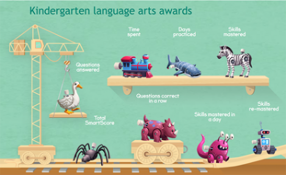 Language Arts Awards for All Grades Are Here!