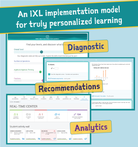 An IXL implementation model for truly personalized learning