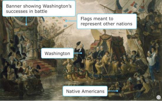 Take a Step back in Time with New IXL Social Studies Skills!