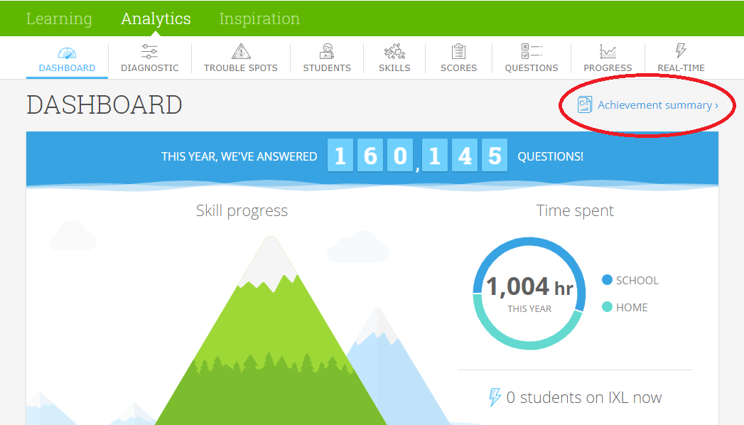 Celebrate Success with the IXL Achievement Summary