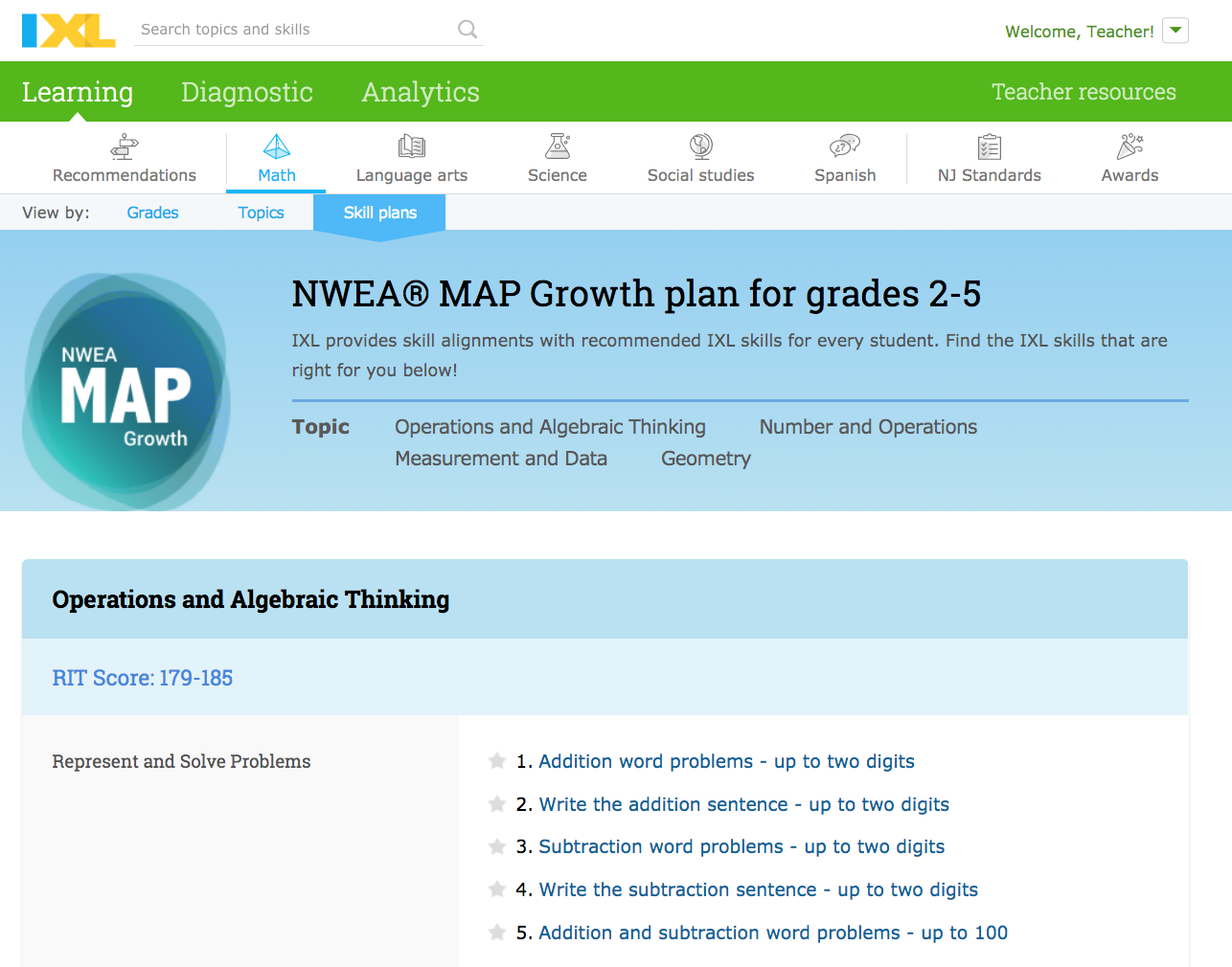 Announcing IXL's NWEA MAP alignments!