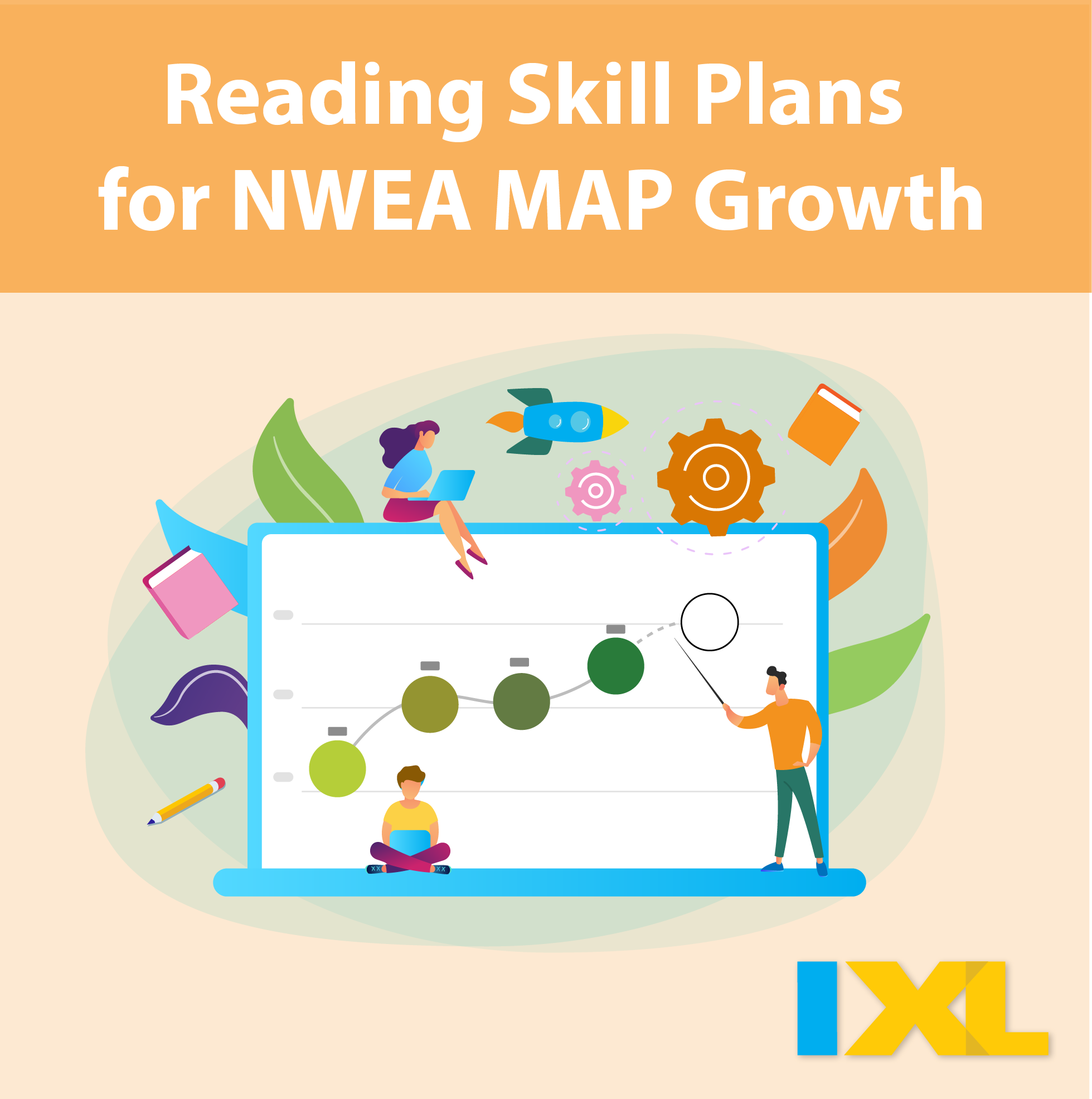 New Reading skill plan for the NWEA MAP Growth!
