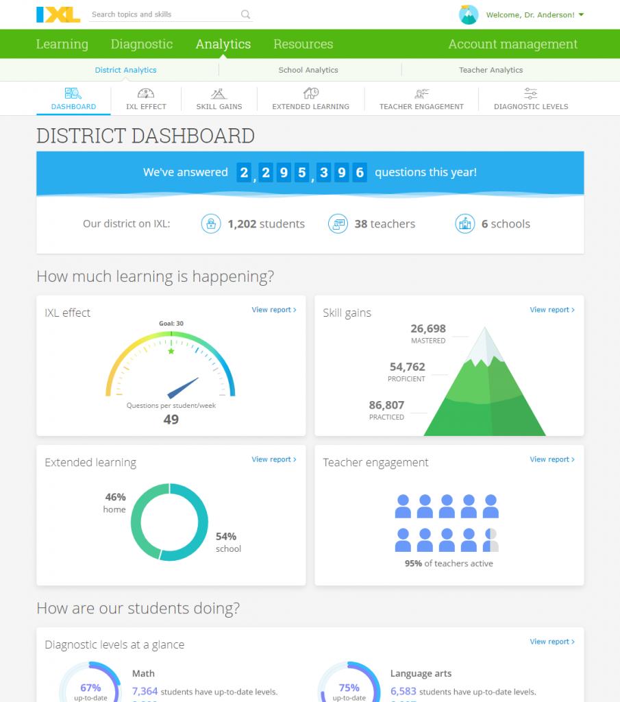 District Analytics District Dashboard