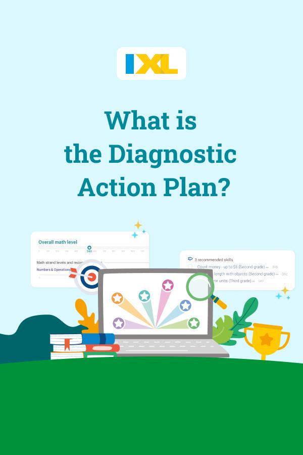What is IXL's Diagnostic Action Plan? Pinterest image