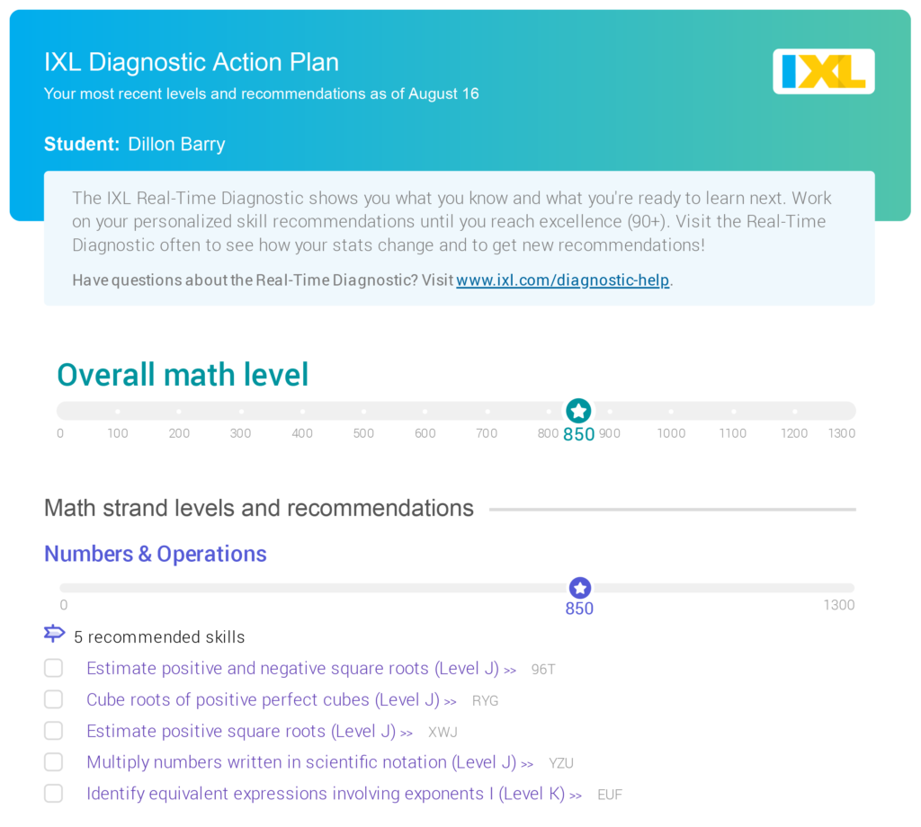 Example image of Diagnostic Action Plan
