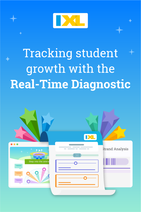 How to track student growth with the Real-Time Diagnostic Pinterest image