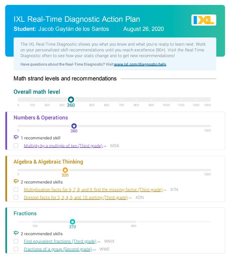 Image of Diagnostic Action Plan